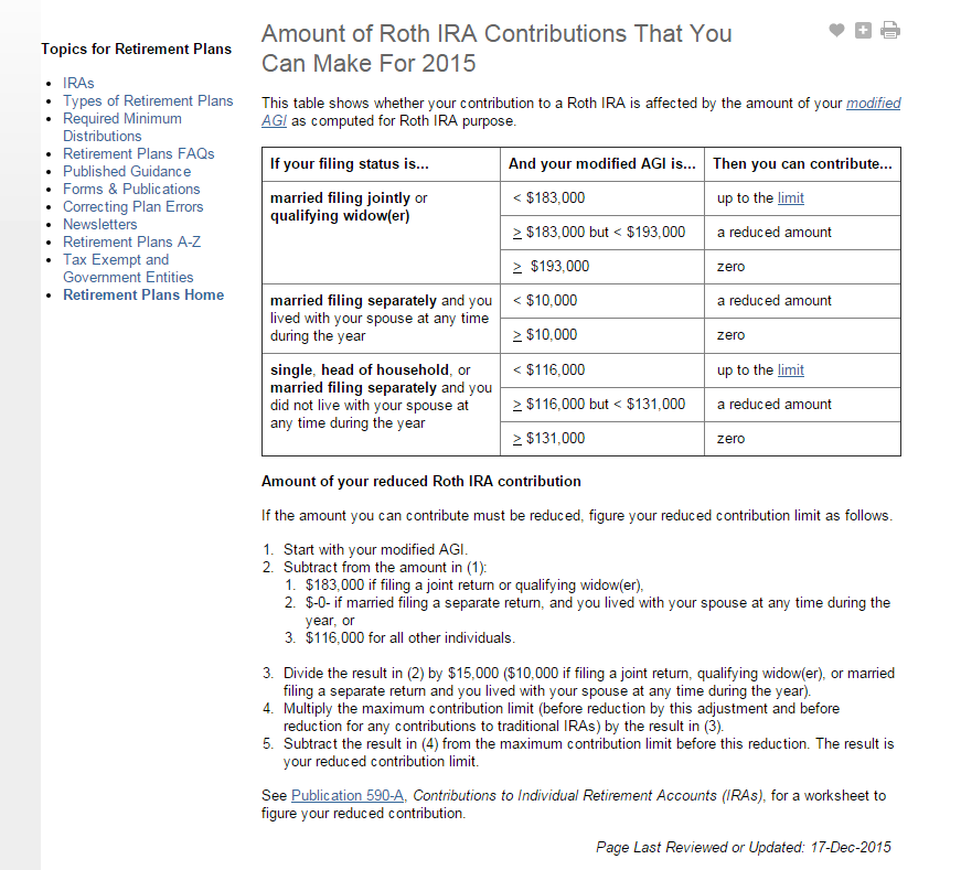 Why would adding ROTH IRA contributions in Turbo Tax have any im – Ira Deduction Worksheet