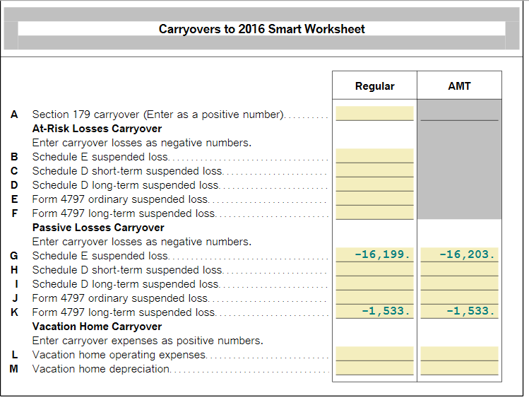 what is passive loss carryover TurboTax Support – Carryover Worksheet